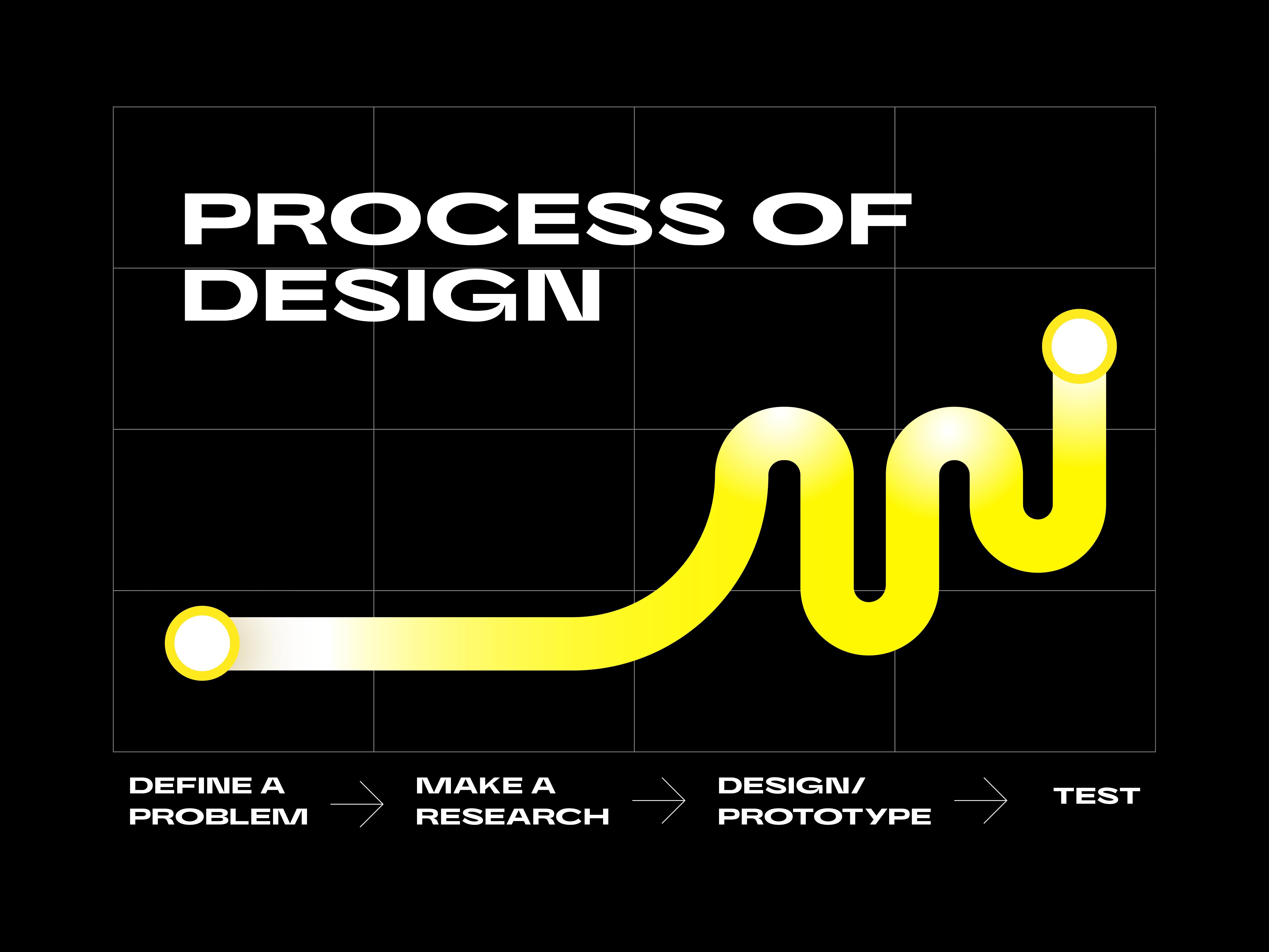process-08